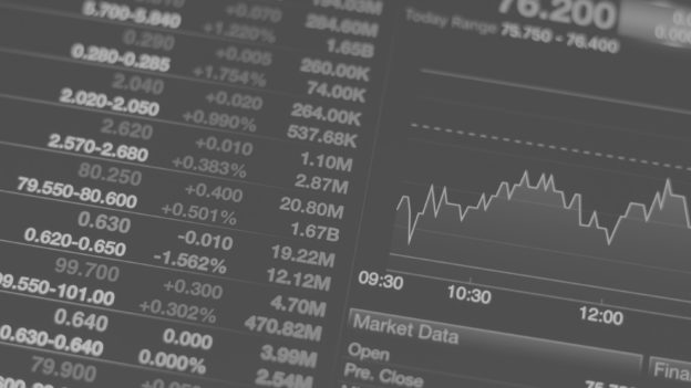 Financial Instruments Price Listing